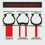 Controlla la pressione!